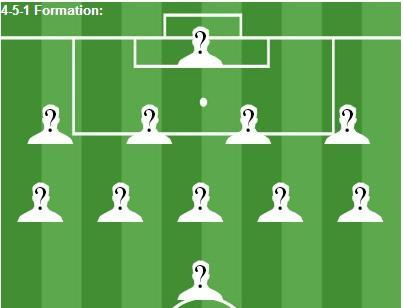 Who will start for England against Italy? Try our team predictor!